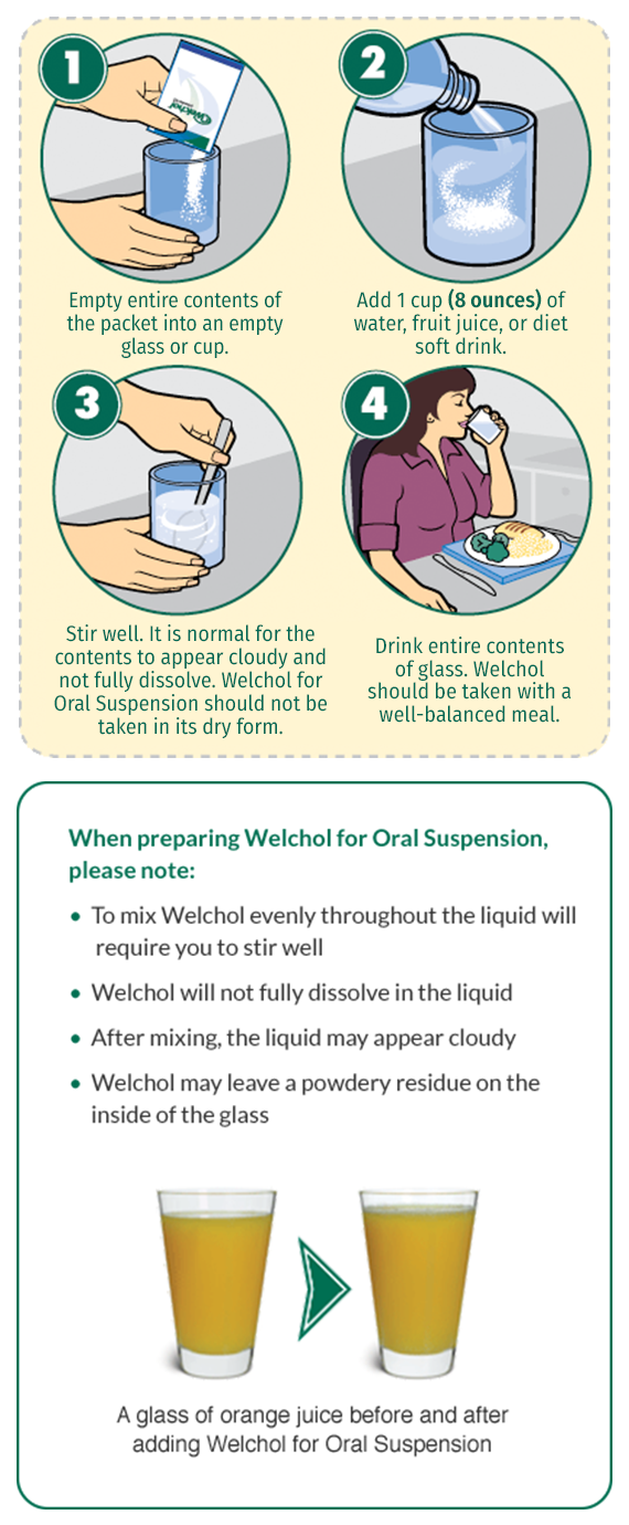 How to take Welchol® powder oral suspension infographic